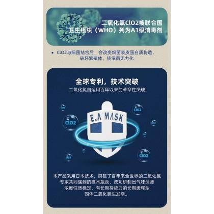 Japanese E.A Mask Anti-Bacteria & Virus Blocker (ES-020)